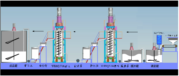 Superfine_Multi-stage_Processing_Beijing_HOT_Mining_Tech_Co_Ltd