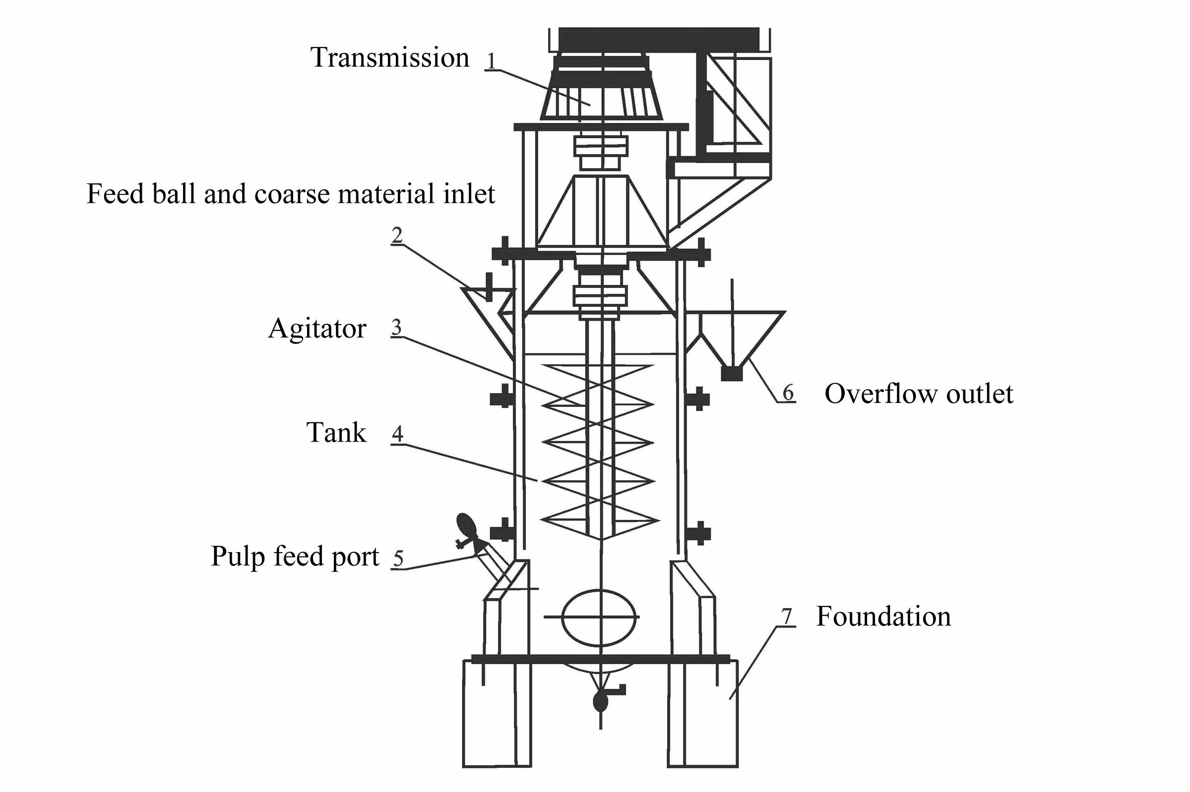 Figure-2-Schematic-diagram-of-tower-mill-structure-HOT-Mining