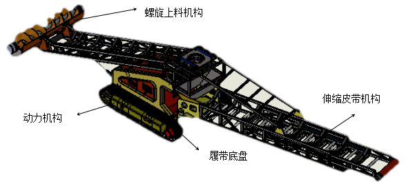 Spiral stacker reclaimer_Beijing_HOT_Mining_Tech_Co­-Ltd