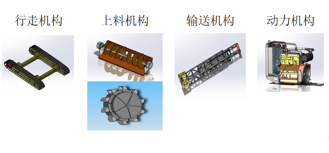 Structure of Stacker Reclaimer_Beijing_HOT_Mining_Tech_Co­-Ltd