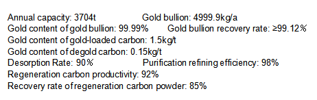 gold-loaded-carbon-treatment-2